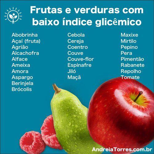 Frutas E Verduras Com Baixo Indice Glicemico Ajudam A Emagrecer Em