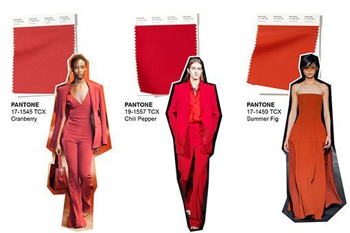 Trendfarben Herbst Winter 2019 2020 Rot Orange Blau Co In 2020 Color Trends Trending Lady In Red