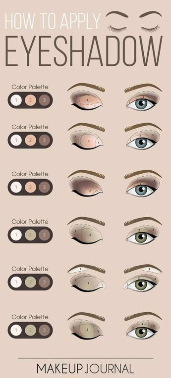 I Like The Instructions Given Based On The Color Pallet In This Diagram In 2020 Makeup Secret Eye Makeup Eye Makeup Tutorial