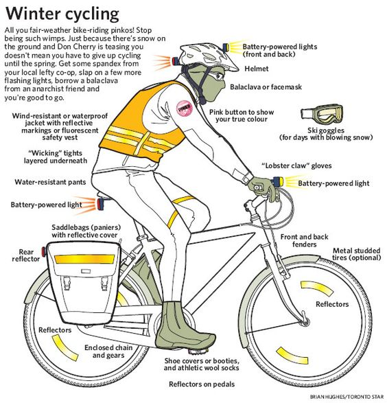 Everything you need to know about winter cycling in the GTA - thestar.com