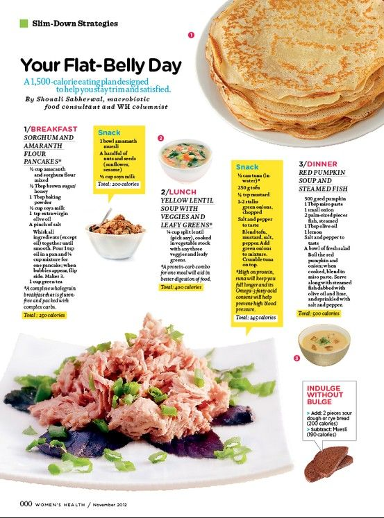 Pick our april issue for the latest flat belly day plan for Plan belley