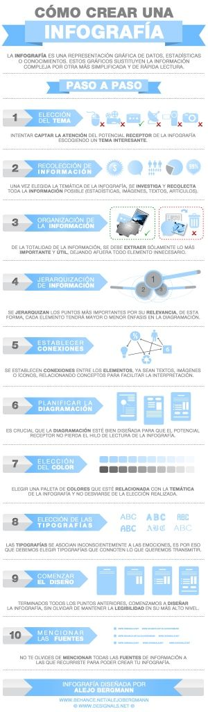 Como crear una infografia