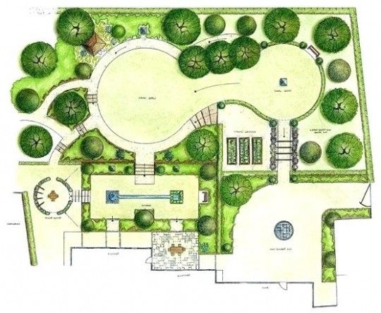 The Story Of Garden Landscape Layout Has Just Gone With Images