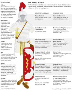 the armor of God                                                                                                                                                                                 More