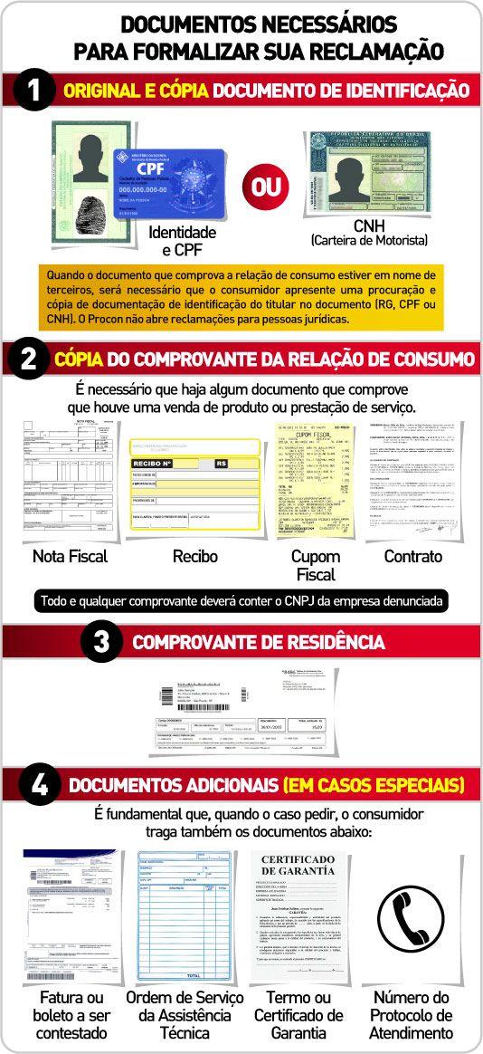 Documentos necessários