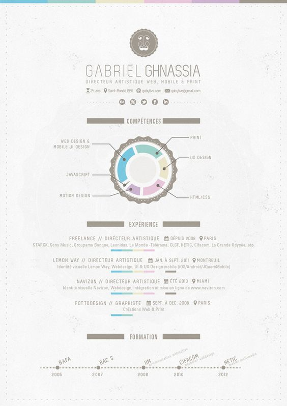 creative resume - Google Search professional Pinterest - resume for google