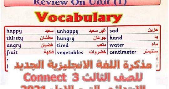 متابعى موقع مدرستى ننشر لكم كلمات وقواعد وتدريبات وقصة منهج اللغة الانجليزية الجديد Connect 3 للصف الثالث الابتدائي الترم الاول Vocabulary Connection Hungry