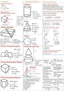 Folha De Formulas De Matematica Formulas Matematica Formulas