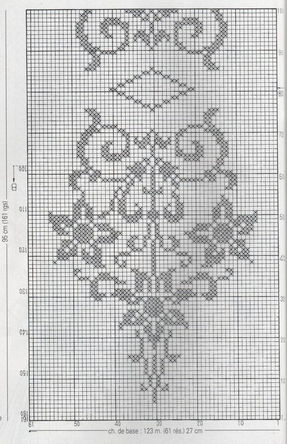 Chemin narcisses idees crochet pinterest blog for Chemin de table crochet