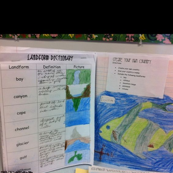 Classroom Notebook Ideas : Uploading my own classroom creations these are