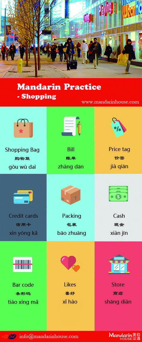 Shopping in Chinese. For more info please contact: bodi.li@mandarinhouse.cn The best Mandarin School in China