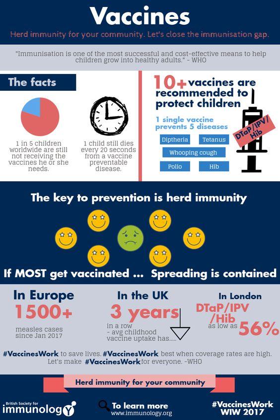 Tetanus immunization adult