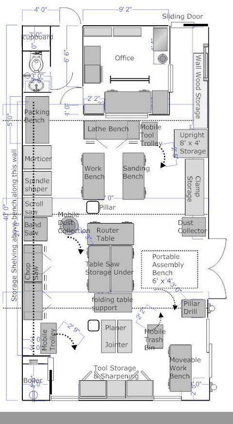 Werkstattwerkbankinstallationssatze Und Diy Werkstatt Malaysia Garagetoolstorage 9395674202 9 Workshop Layout Garage Workshop Layout Woodworking Shop Plans