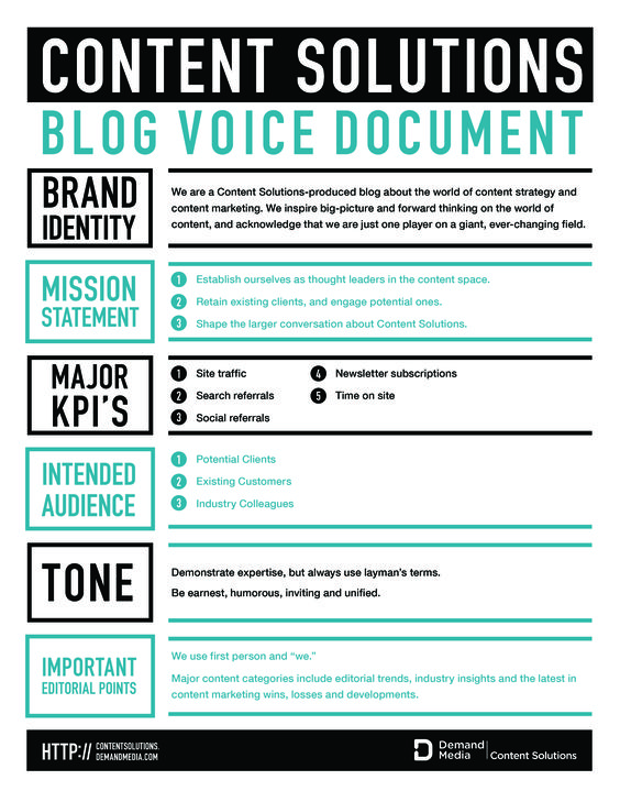 4 Simple Steps To Creating A Perfect Voice Document [Infographic]