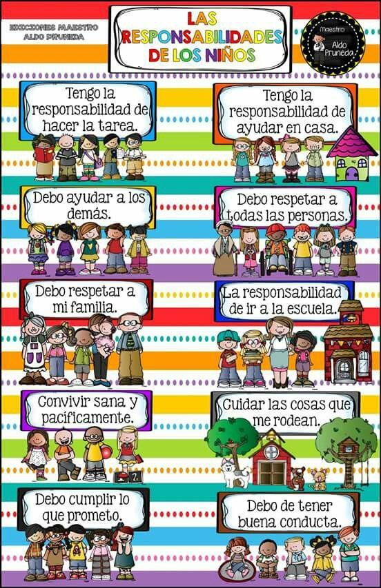 Responsabilidades de los ni os valores pinterest for Grado superior de jardin de infancia