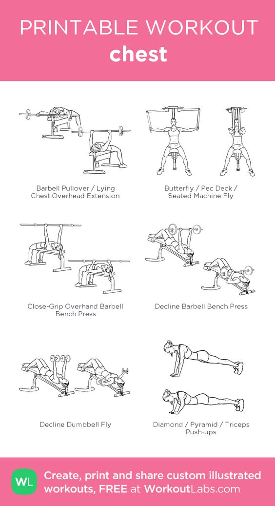 chest: my visual workout created at WorkoutLabs.com • Click through to customize and download as a FREE PDF! #customworkout
