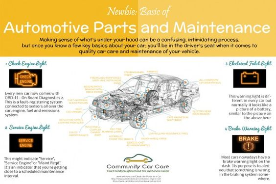 40 best Car service and maintenance coupons images on Pinterest - railcar repair sample resume