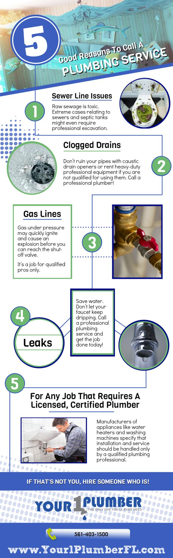 Your plumber fl yourplumberfl on pinterest
