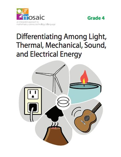 Worksheets Heat Light And Sound Worksheets For 4th Grade mosaics lights and focus on pinterest heres an integrated unit for grade 4 that focuses light heatthermal