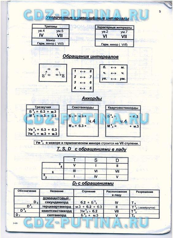 Отвеы физическая география украины 8 класс тетрадь для практических работ