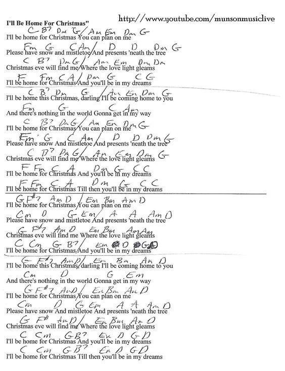 Run Run Rudolph - Guitar Chord Chart in A - Capo 3rd | Ukulele ...
