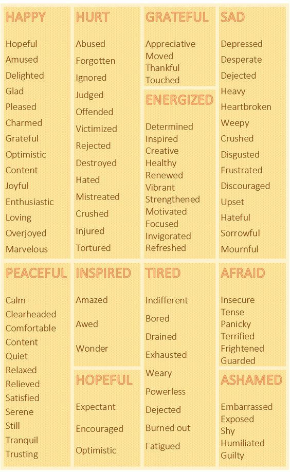 The 25 Best Diffe Thesaurus Ideas On Pinterest Synonyms Of Interesting Awesome And Fantastic Synonym