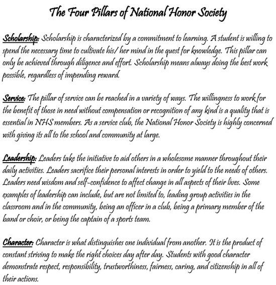 Honor Society National Honor Society National Junior Honor Society Honor Society