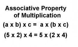 associative property definition - Google Search