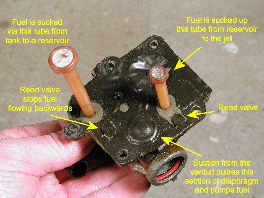 How To Fix A Lawn Mower That Won T Start Lawn Mower Lawn Repair Lawn Mower Repair