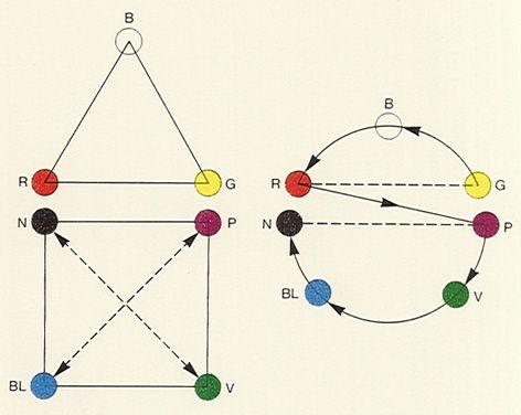 Hermétisme - Page 4 5feff1cdf5166df4b21c2a18ec02b33d