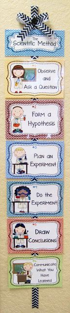 Ribbon Sign made with Scientific Method Mini-Posters found here:  http://www.teacherspayteachers.com/Product/The-Scientific-Method-Posters-and-Activities-820604