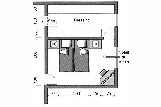 Une chambre à coucher avec dressing - Plan chambre : où mettre le lit dans la chambre ? - CôtéMaison.fr