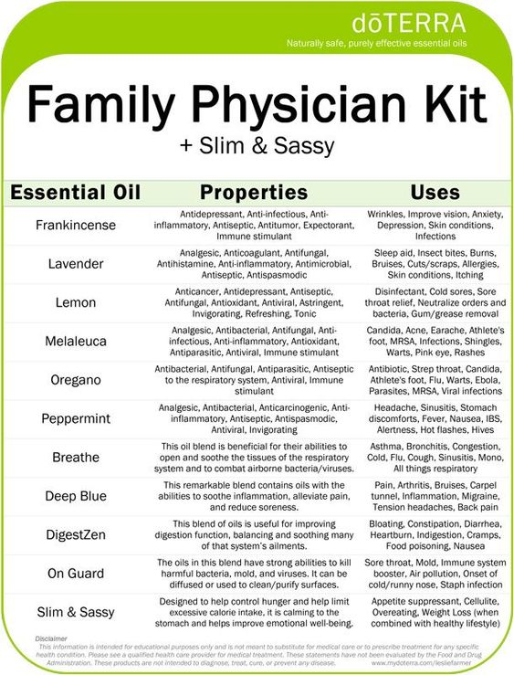 doTERRA Family Physician Kit - all the oils, their properties, and uses! Living, Laughing, and Learning www.livinglaughingandlearning.com #livinglaughingandlearning