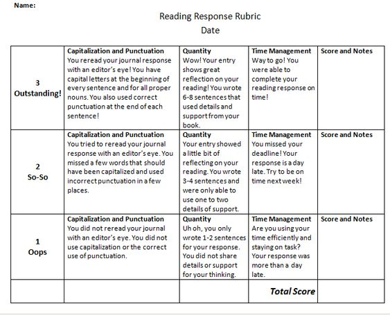 read and respond essay A reading response essay is a common english essay assignment it allows for you to react to your reading while demonstrating the ability to form an argument and.