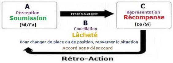 Avertissement  601fa5cdbaa9c9125b809b15b2ac6fdd