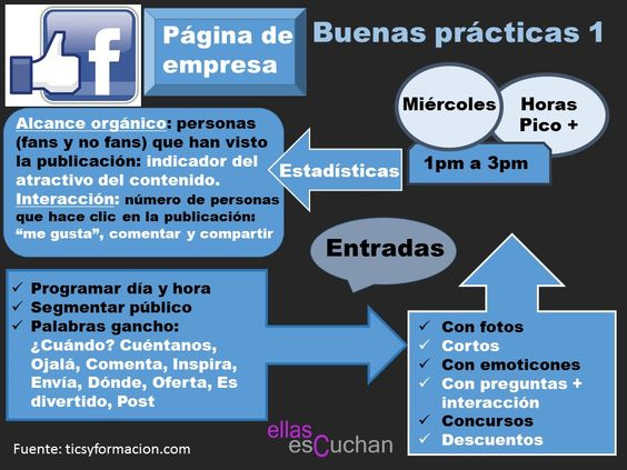 Buenas prácticas en tu página de empresa de Facebook