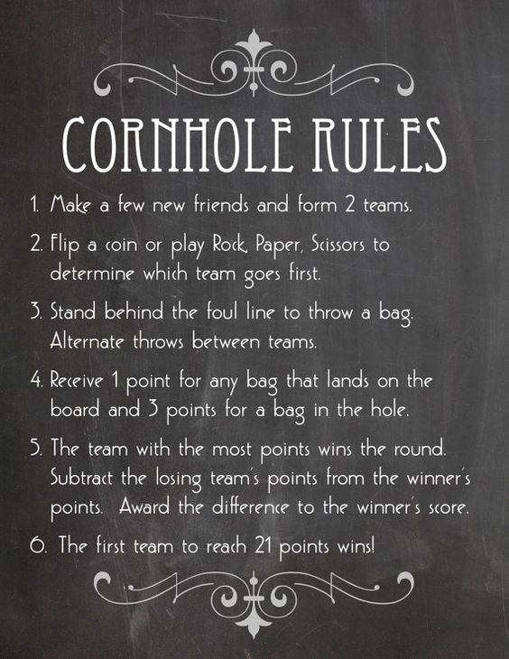 Printable Cornhole Rules And 2 Signs In Faux Chalkboard