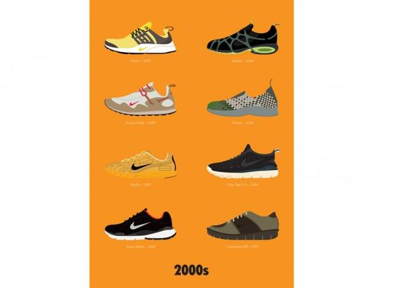 stephen cheetham best nike sneakers per decade prints 4 630x459 pic on Design You Trust