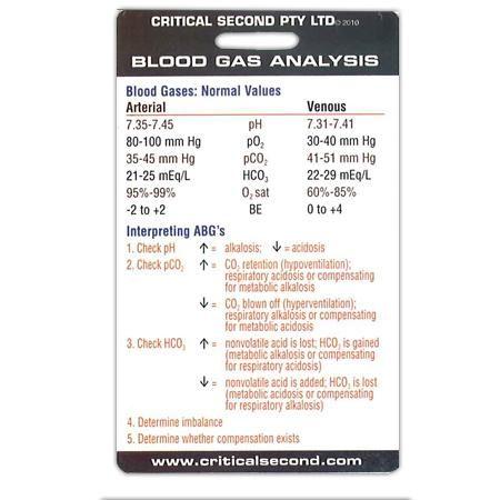 Blood Gas Analysis Card