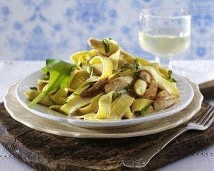 Grüne Nudeln mit gebratenem Spargel, Bärlauch und Hähnchenfilet Rezept