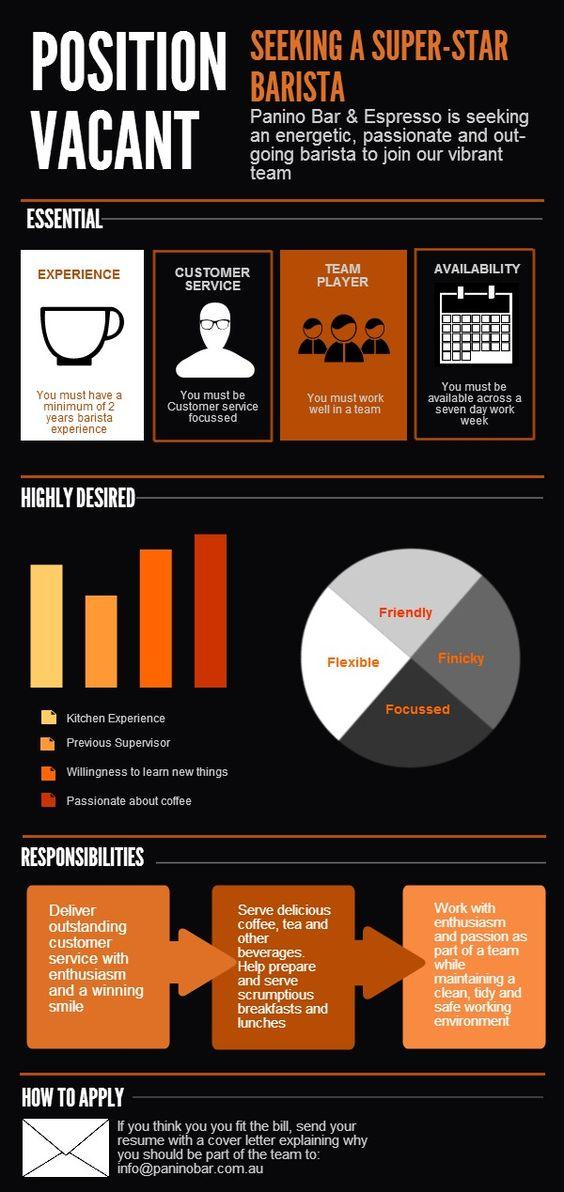 Job Ad | @Piktochart Infographic | Digitise Me | Pinterest ...