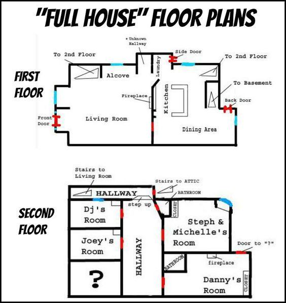 Full house  Victorian and Free time on PinterestFull House Tanner Victorian Floor Plans
