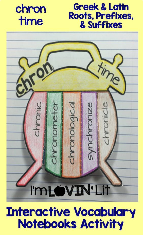 Interactive Vocabulary Notebooks | Prefixes and suffixes ...