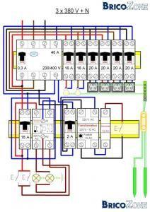 Coffret tableau répartition (différentiel, disjoncteur, fusibles)
