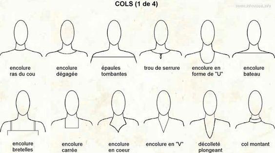 Différentes sortes de cols