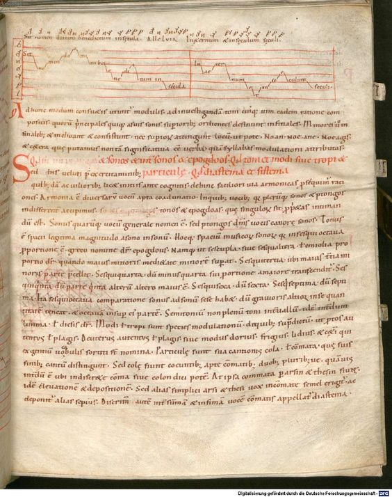 Musica Enchiriadis ca. 900 Digitale Bibliotheek