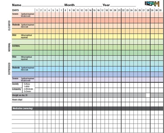 Bipolar symptoms charts and bipolar on pinterest for Mood log template