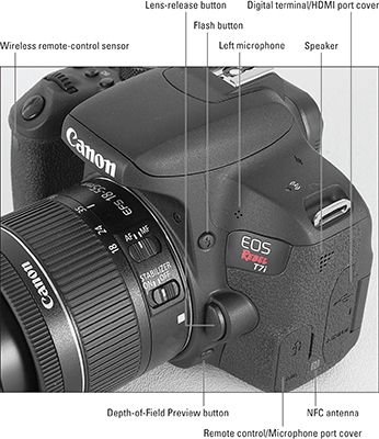 Your Canon 70d Has So Many Features That It Can Be Difficult To Remember What Each Control Does To Help You Sort T Canon Camera Digital Slr Photography Camera