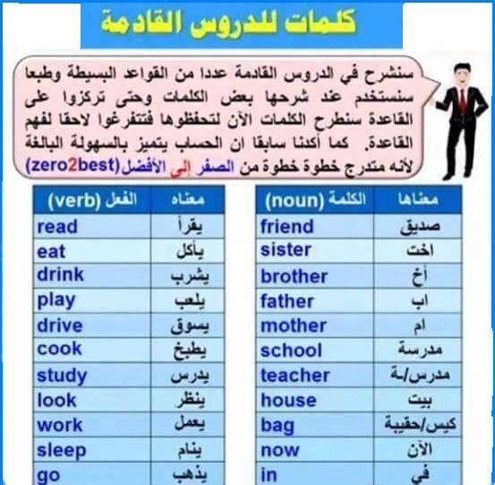 دروس في اللغة الانجلزية الصفحة 2 منتديات الجلفة لكل الجزائريين و العرب English Language Teaching Learn English Words English Language Learning Grammar
