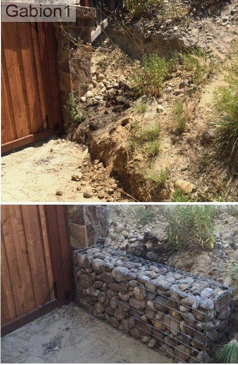 Simple Retaining walls and Gabion retaining wall on Pinterest